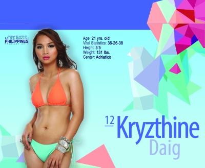 12. Kryzthine Daig