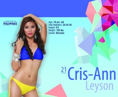 21. Cris Ann Leyson