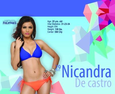 29. Nicandra de Castro